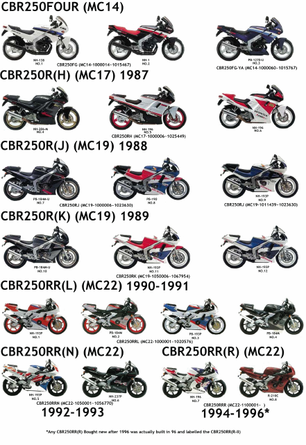 cbr250s.png