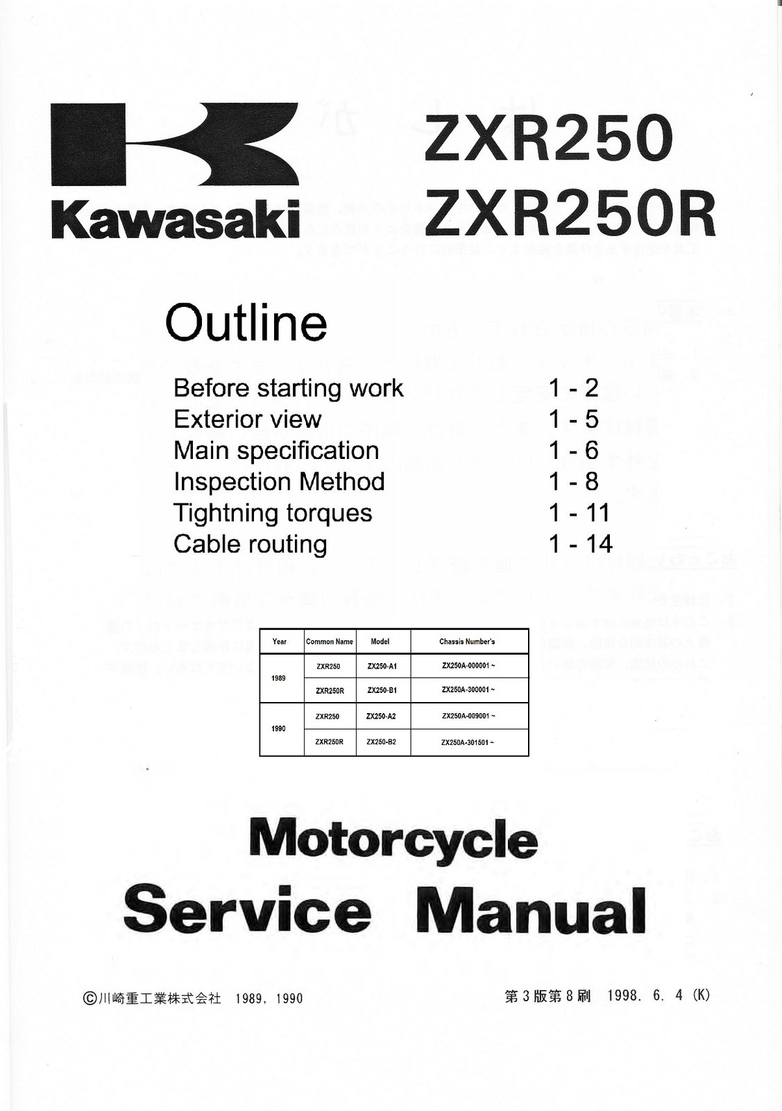 ZXR250A cover section 1.jpg